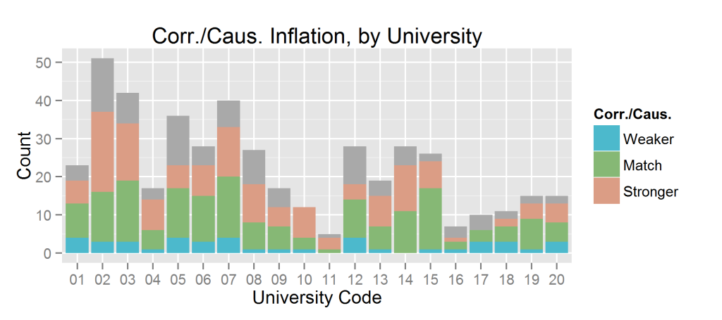 exag.univ.causation_PR_mapped.stack