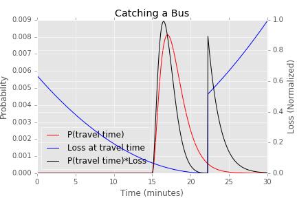 bus_pdf