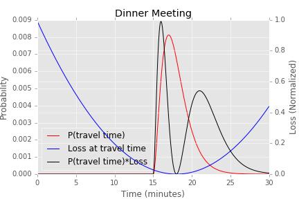 dinner_pdf