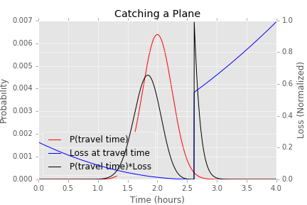 plane_pdf